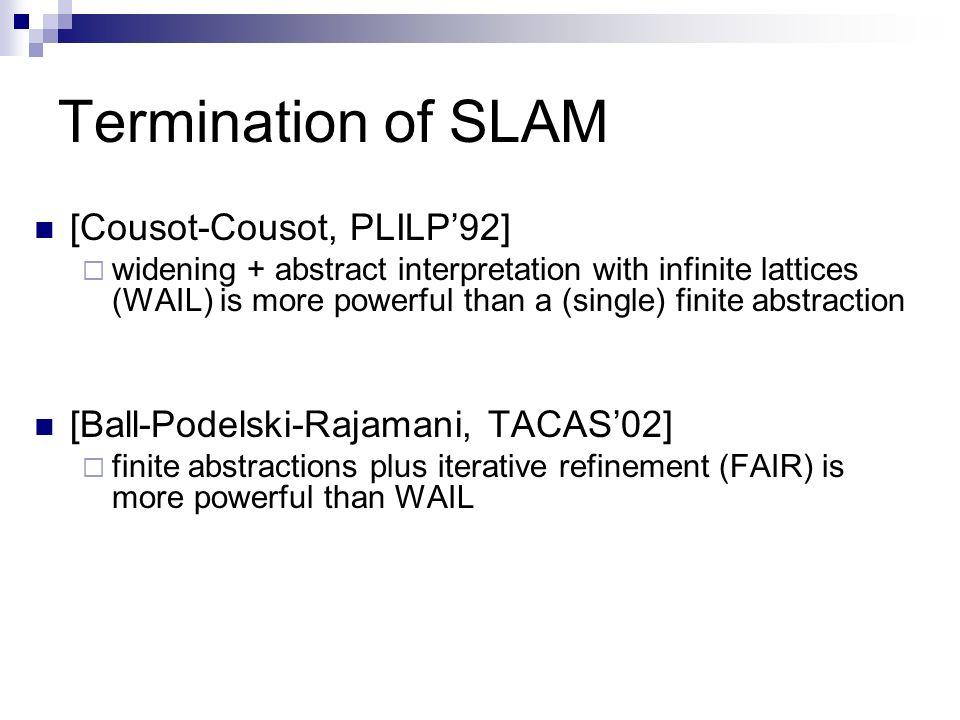 Termination of SLAM [Cousot-Cousot, PLILP'92]